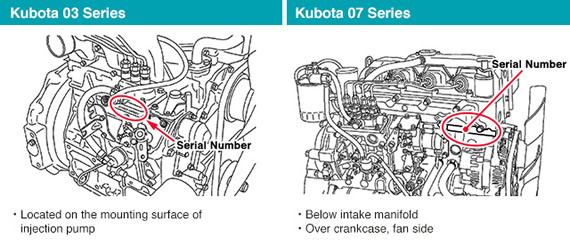 Kubota 03 and 07 Series Engine Serial Number