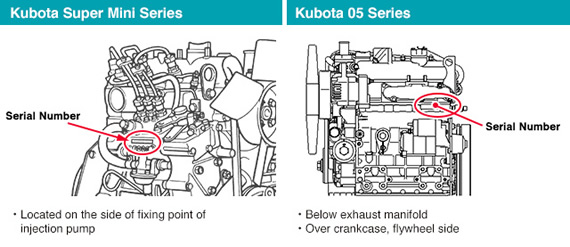 Kubota Super Mini and 05 Series Engine Serial Number